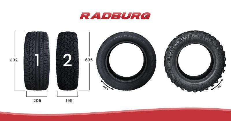 205/55 R16
